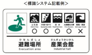 避難場所看板_災害種別の表記例