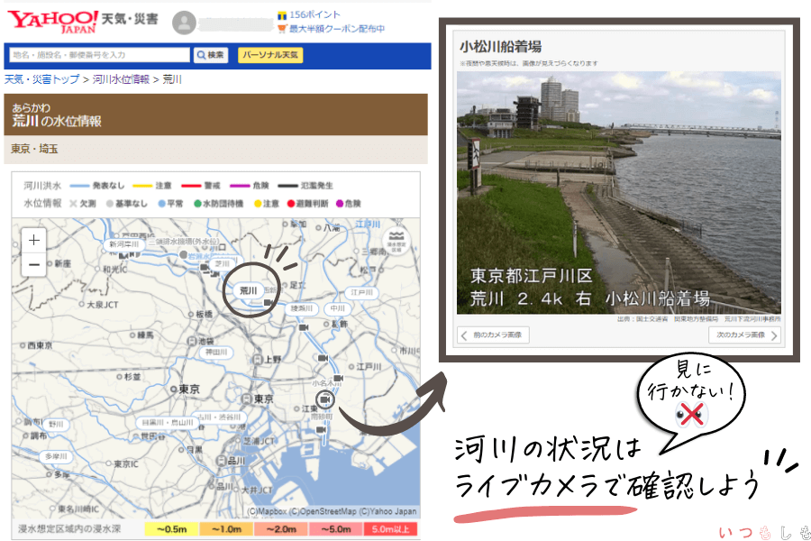 Yahoo!天気・災害の河川水位情報