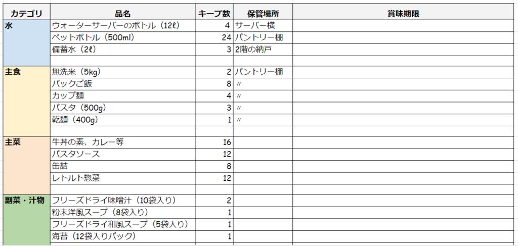 在庫管理表sample