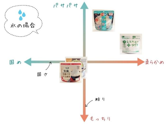 水の場合グラフ_1_2