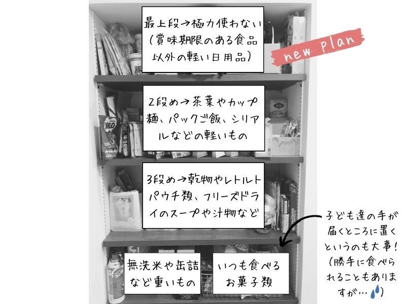 ローリングストック収納_newplan