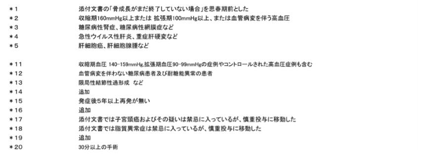 OC慎重投与と禁忌2_ガイドライン