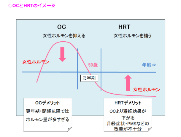OC_HRTイメージ