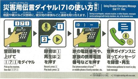 公衆電話の災害用伝言ダイヤル使用法